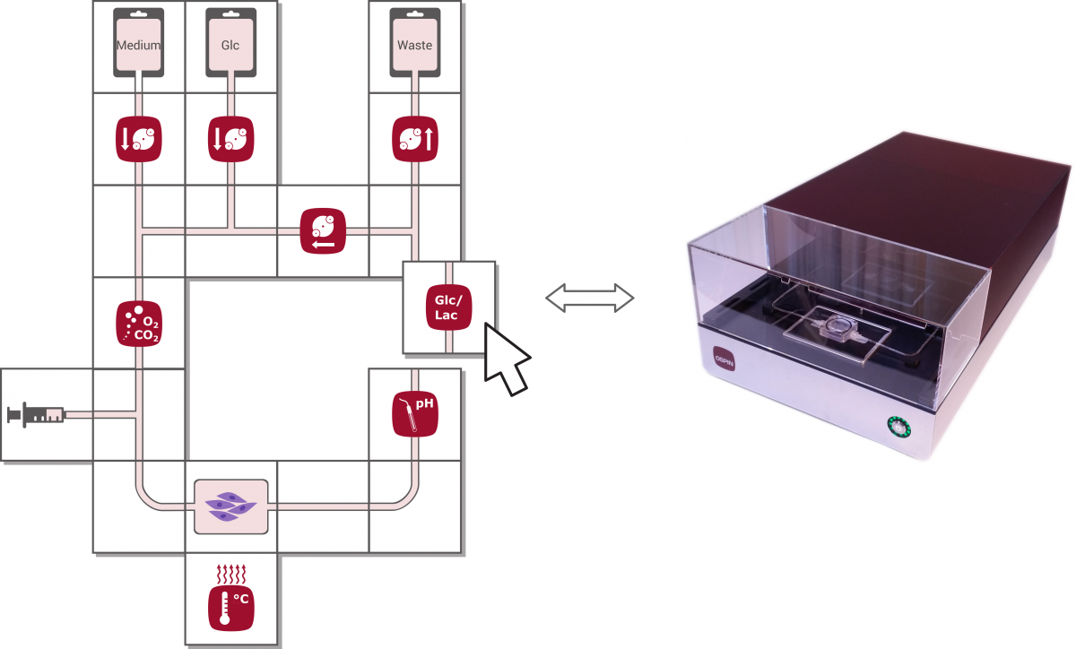 OSPIN GmbH - Modular Bioprocessing